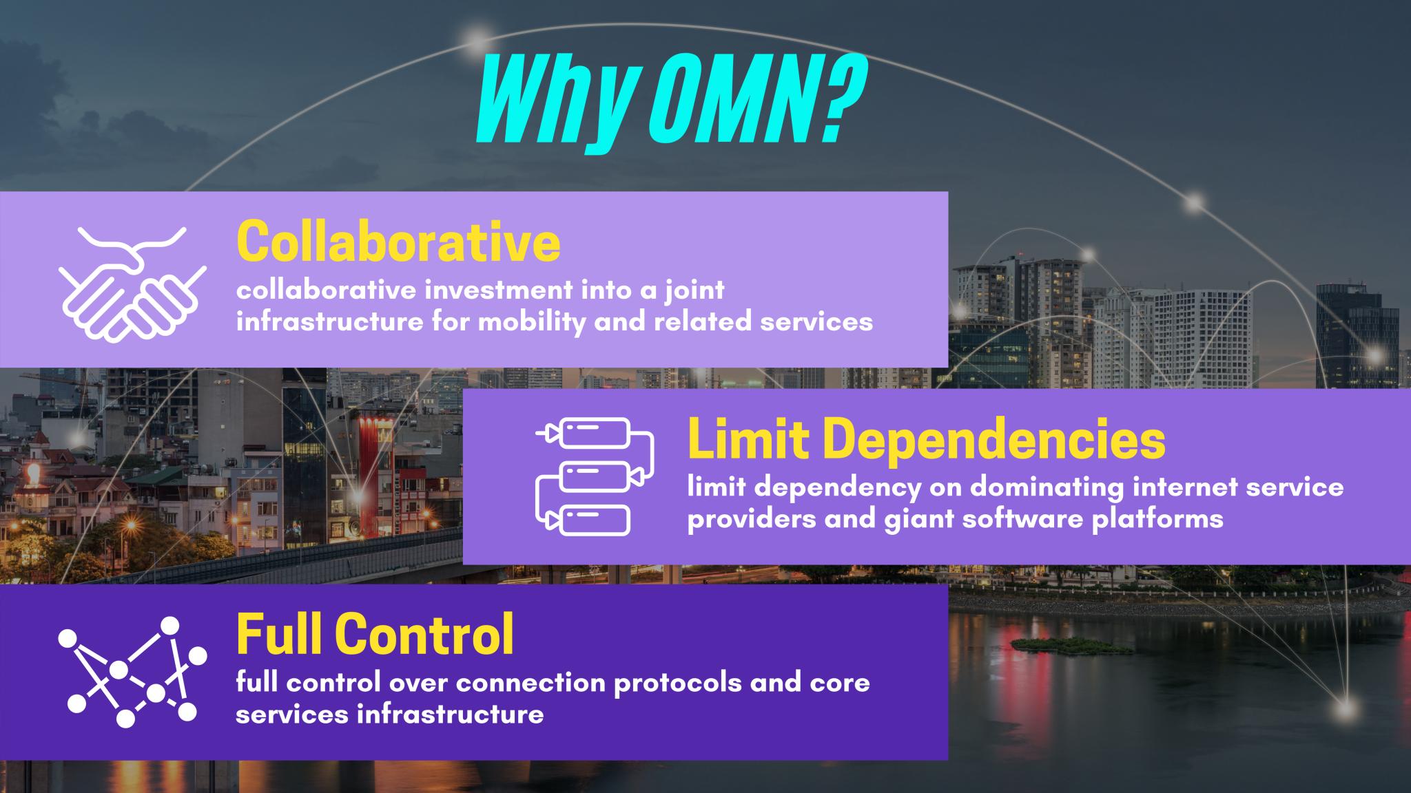 Why OMN